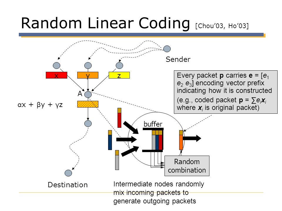 Random Linear Coding [Chou'03, Ho'03]